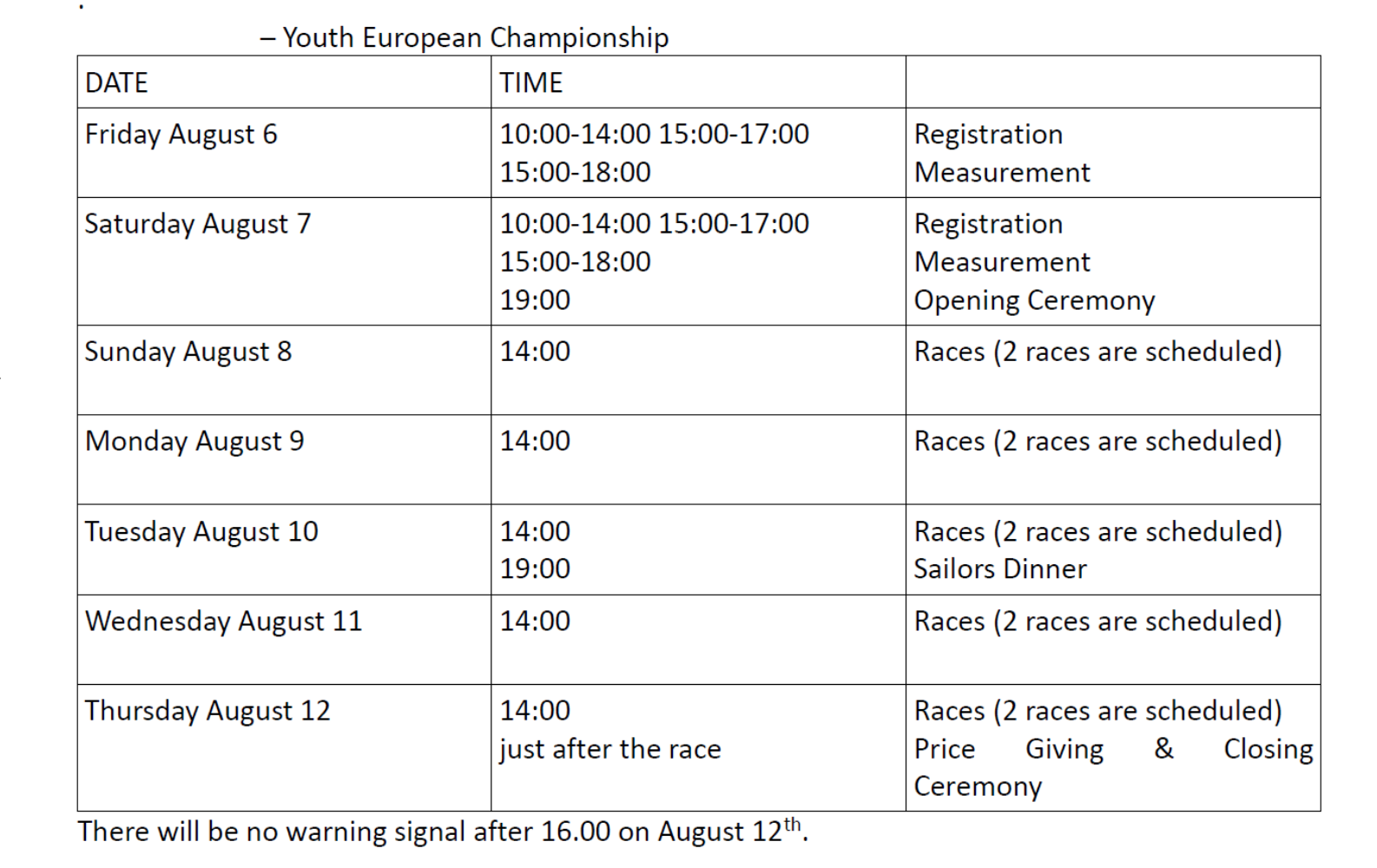 Master & Youth European Championship 2021 -